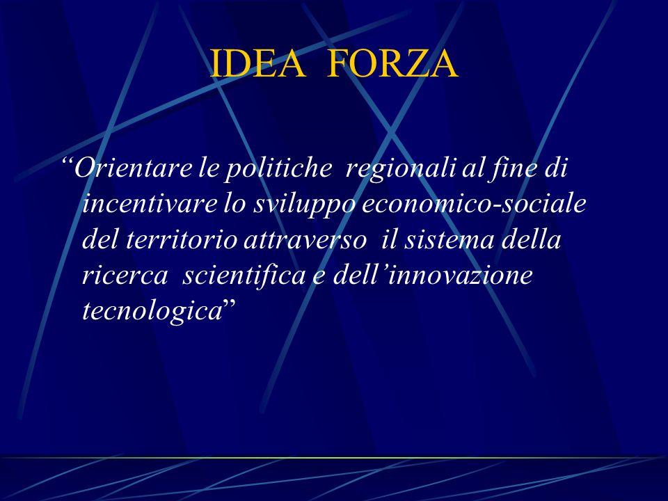 IDEA FORZA Orientare le politiche regionali al fine di incentivare lo sviluppo economico-sociale del territorio attraverso il sistema della ricerca sc