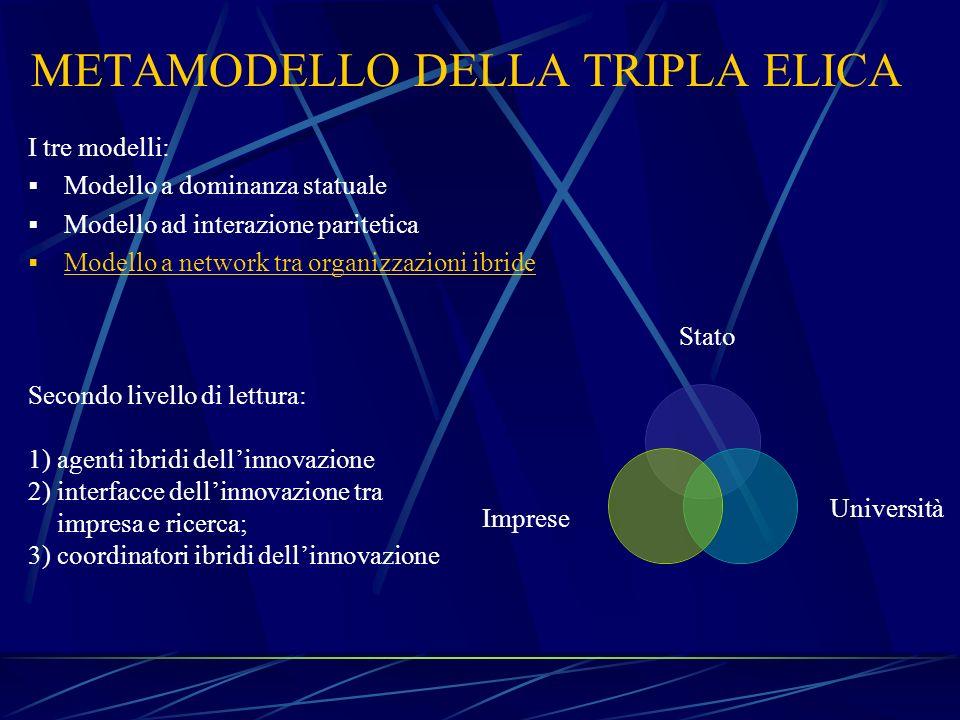 BREVETTI E MARCHI Brevetti (invenzioni, modelli di utilità, disegni e modelli) Andamento di scarsa crescita o stazionarietà Andamento crescente Codificazione della tecnologia preesistente