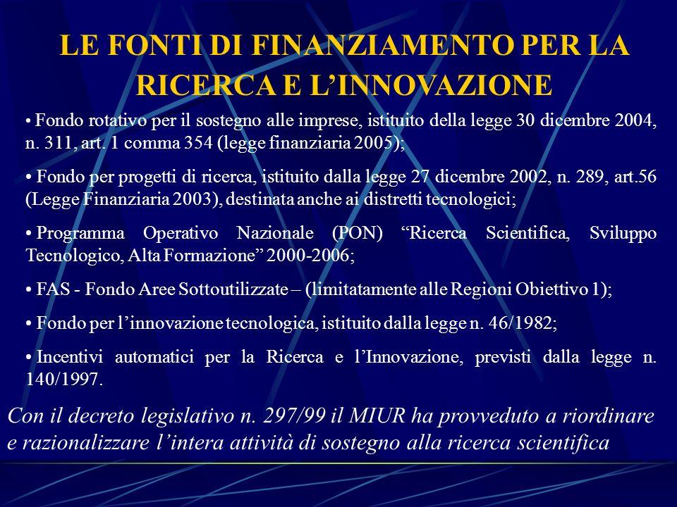 LEGISLAZIONE E POLITICA REGIONALE La Regione ha adottato nel 2000 il Piano Strategico di sostegno allinnovazione tecnologica e lo ha sottoposto a revisione nel 2003.