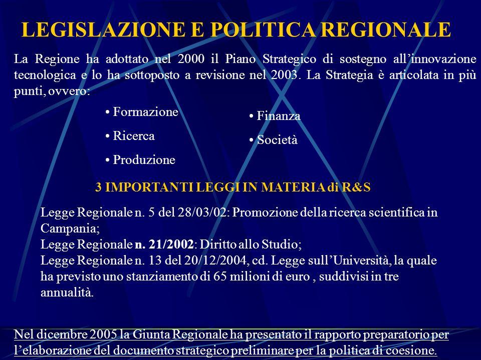 LEGISLAZIONE E POLITICA REGIONALE La Regione ha adottato nel 2000 il Piano Strategico di sostegno allinnovazione tecnologica e lo ha sottoposto a revi