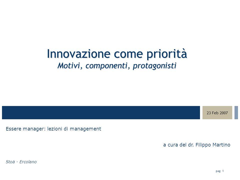 Innovazione come priorità: motivi, componenti, protagonisti 23 Feb 2007 pag 2 Innovazione: crisi del business model Il business model che ci ha sostenuti per decenni non è più sufficiente a generare profitto… ma la cosa peggiore è il non sapere in quale direzione muoversi.
