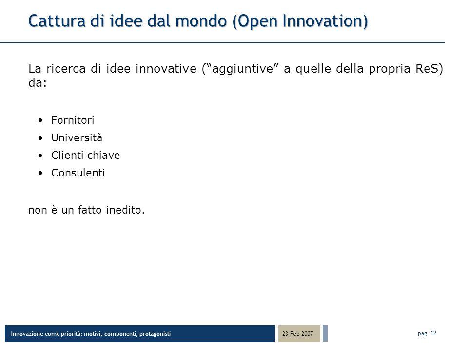 Innovazione come priorità: motivi, componenti, protagonisti 23 Feb 2007 pag 12 Cattura di idee dal mondo (Open Innovation) La ricerca di idee innovative (aggiuntive a quelle della propria ReS) da: Fornitori Università Clienti chiave Consulenti non è un fatto inedito.
