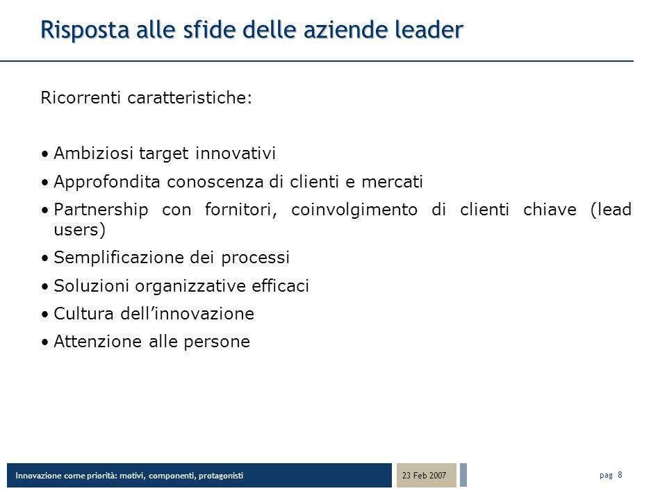 Innovazione come priorità: motivi, componenti, protagonisti 23 Feb 2007 pag 9 Coerenza nelle scelte organizzative STRUTTURA Ruoli: Champion Sponsor Leader Separazione