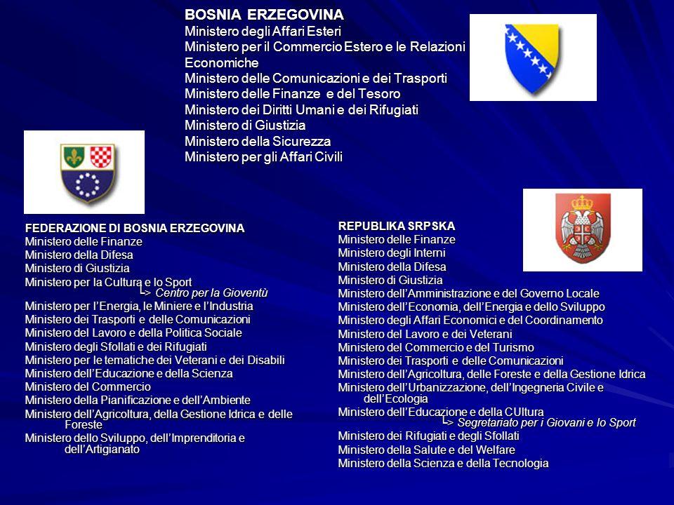 BOSNIA ERZEGOVINA Ministero degli Affari Esteri Ministero per il Commercio Estero e le Relazioni Economiche Ministero delle Comunicazioni e dei Traspo