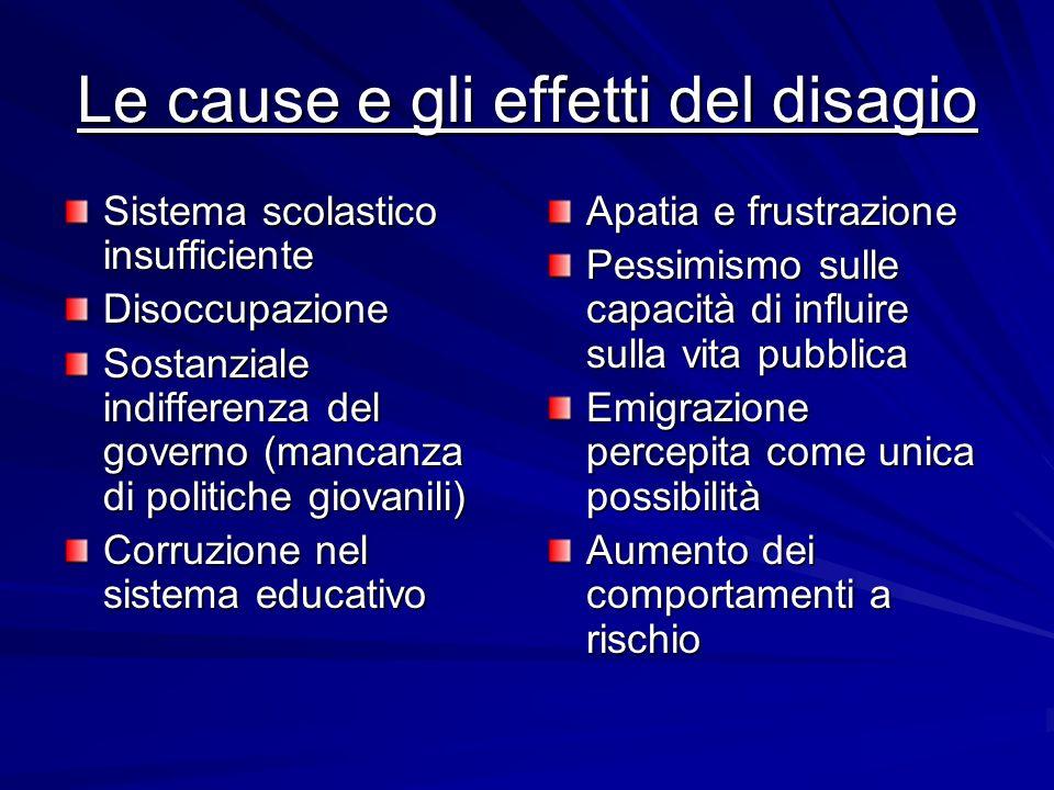 Le cause e gli effetti del disagio Sistema scolastico insufficiente Disoccupazione Sostanziale indifferenza del governo (mancanza di politiche giovani