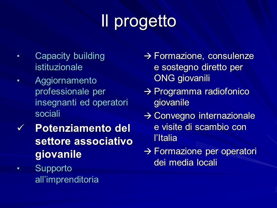 Il progetto Capacity building istituzionale Capacity building istituzionale Aggiornamento professionale per insegnanti ed operatori sociali Aggiorname