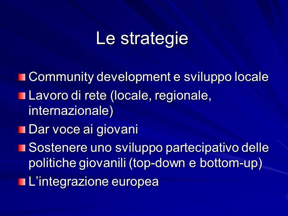 Le strategie Community development e sviluppo locale Lavoro di rete (locale, regionale, internazionale) Dar voce ai giovani Sostenere uno sviluppo par