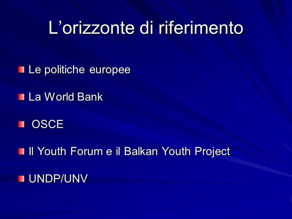 Lorizzonte di riferimento Le politiche europee La World Bank OSCE OSCE Il Youth Forum e il Balkan Youth Project UNDP/UNV
