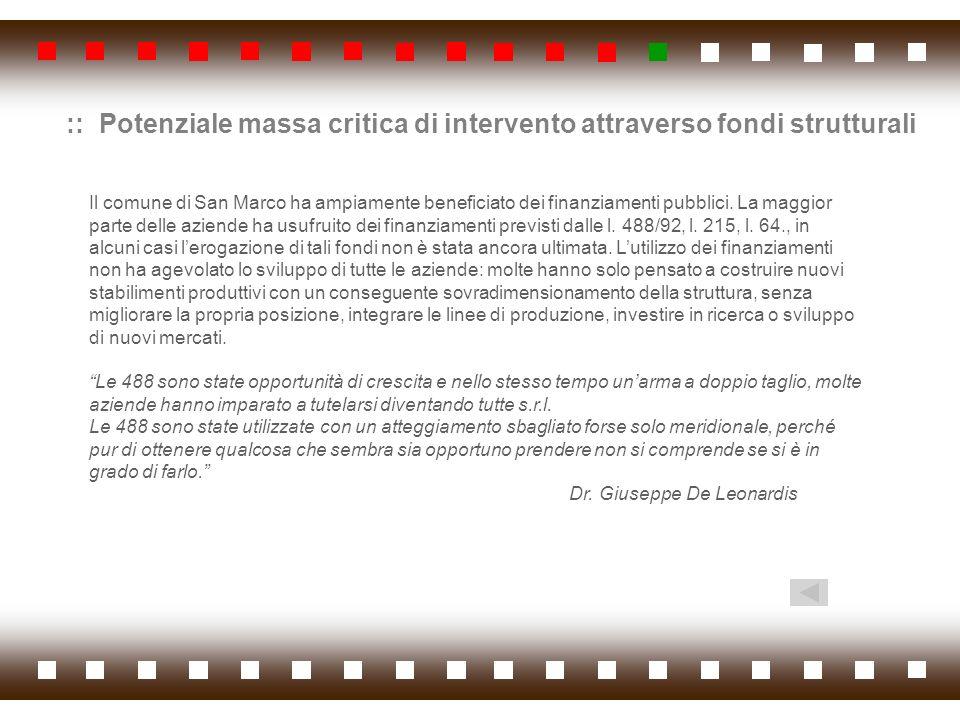 :: Potenziale massa critica di intervento attraverso fondi strutturali Il comune di San Marco ha ampiamente beneficiato dei finanziamenti pubblici. La