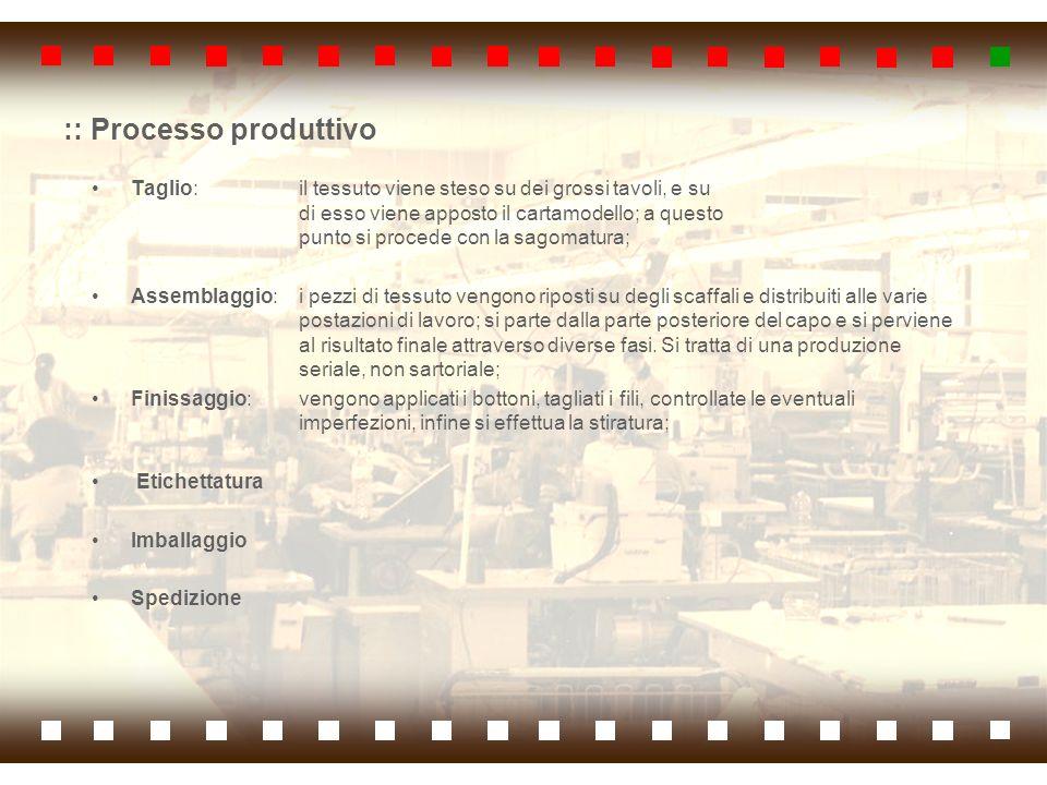 :: Processo produttivo Taglio: il tessuto viene steso su dei grossi tavoli, e su di esso viene apposto il cartamodello; a questo punto si procede con