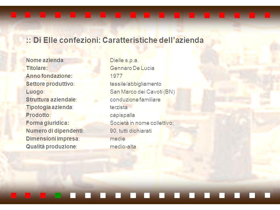 :: Di Elle confezioni: Caratteristiche dellazienda Nome azienda: Dielle s.p.a. Titolare: Gennaro De Lucia Anno fondazione: 1977 Settore produttivo:tes