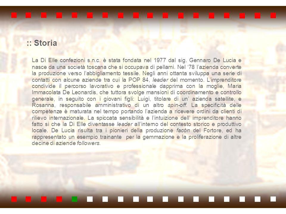 :: Storia La Di Elle confezioni s.n.c. è stata fondata nel 1977 dal sig. Gennaro De Lucia e nasce da una società toscana che si occupava di pellami. N