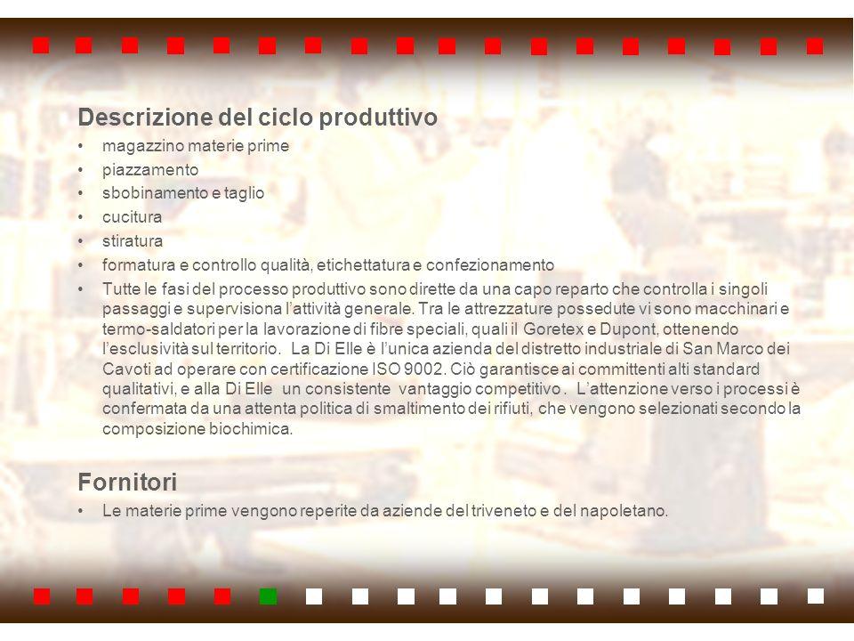 Descrizione del ciclo produttivo magazzino materie prime piazzamento sbobinamento e taglio cucitura stiratura formatura e controllo qualità, etichetta