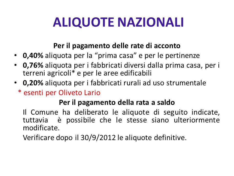 ALIQUOTE NAZIONALI Per il pagamento delle rate di acconto 0,40% aliquota per la prima casa e per le pertinenze 0,76% aliquota per i fabbricati diversi