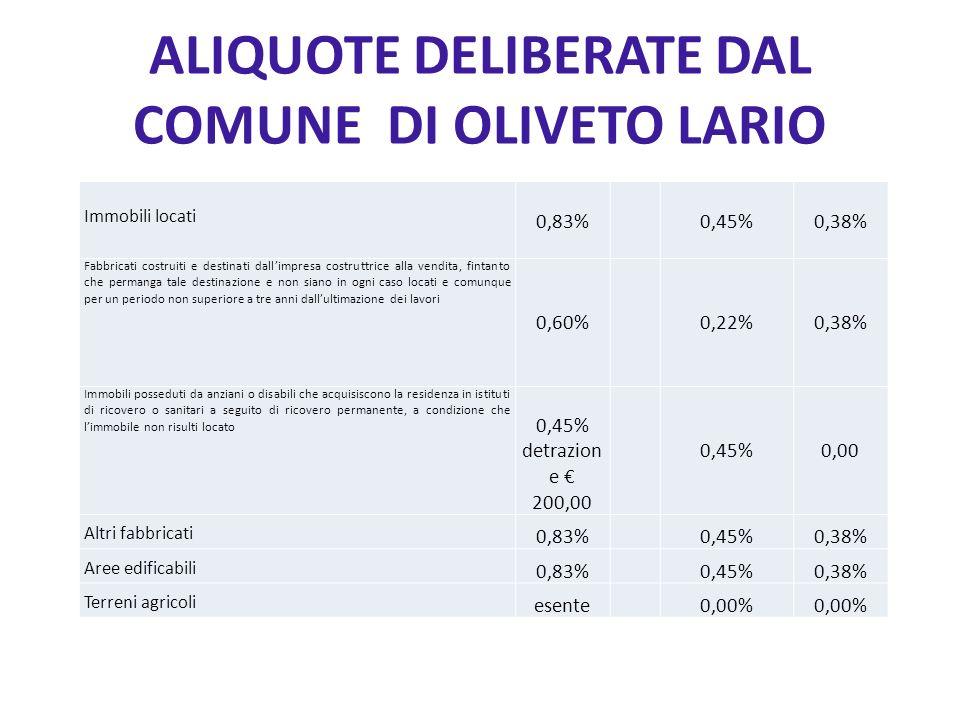 ALIQUOTE DELIBERATE DAL COMUNE DI OLIVETO LARIO Immobili locati 0,83% 0,45% 0,38% Fabbricati costruiti e destinati dallimpresa costruttrice alla vendi