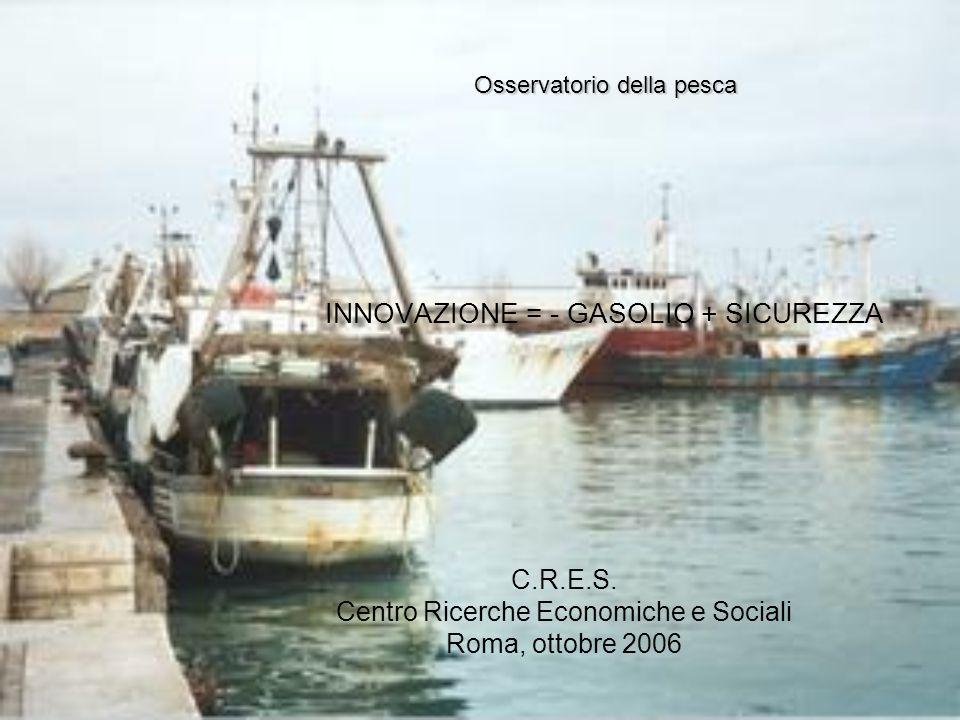 INNOVAZIONE = - GASOLIO + SICUREZZA C.R.E.S. Centro Ricerche Economiche e Sociali Roma, ottobre 2006 Osservatorio della pesca