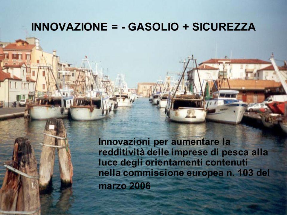 INNOVAZIONE = - GASOLIO + SICUREZZA Innovazioni per aumentare la redditività delle imprese di pesca alla luce degli orientamenti contenuti nella commi