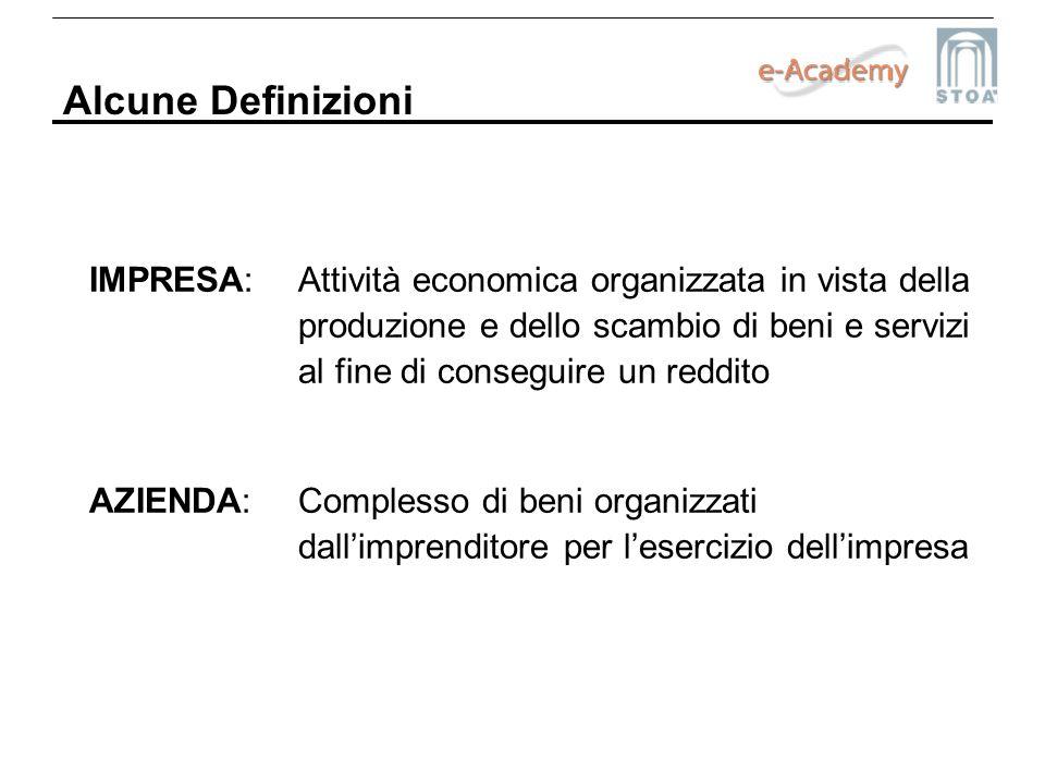 Alcune Definizioni IMPRESA: Attività economica organizzata in vista della produzione e dello scambio di beni e servizi al fine di conseguire un reddit
