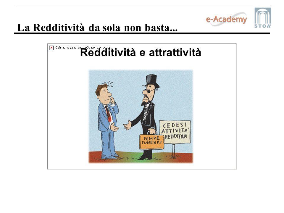 La Redditività da sola non basta... Redditività e attrattività