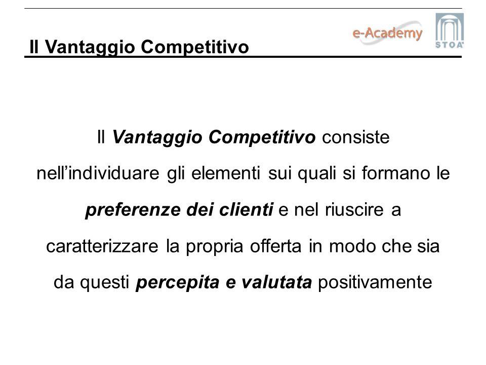 Il Vantaggio Competitivo consiste nellindividuare gli elementi sui quali si formano le preferenze dei clienti e nel riuscire a caratterizzare la propr