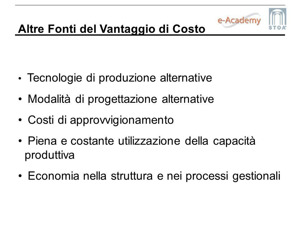 Altre Fonti del Vantaggio di Costo Tecnologie di produzione alternative Modalità di progettazione alternative Costi di approvvigionamento Piena e cost