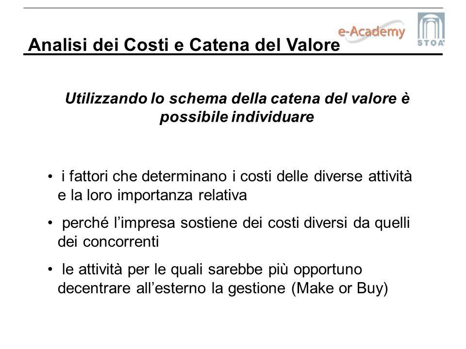Analisi dei Costi e Catena del Valore Utilizzando lo schema della catena del valore è possibile individuare i fattori che determinano i costi delle di