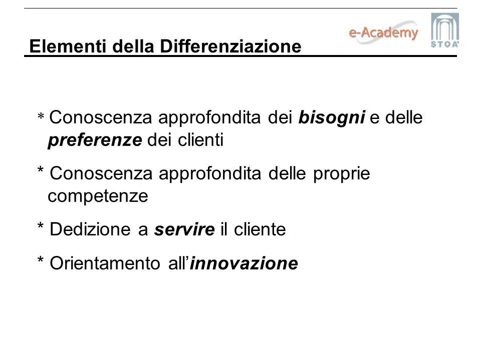 Elementi della Differenziazione * Conoscenza approfondita dei bisogni e delle preferenze dei clienti * Conoscenza approfondita delle proprie competenz