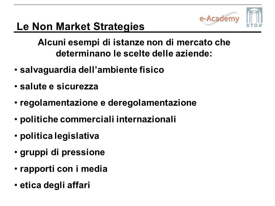 Le Non Market Strategies Alcuni esempi di istanze non di mercato che determinano le scelte delle aziende: salvaguardia dellambiente fisico salute e si