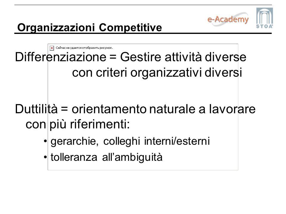 Organizzazioni Competitive Differenziazione = Gestire attività diverse con criteri organizzativi diversi Duttilità = orientamento naturale a lavorare