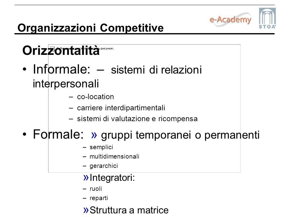Organizzazioni Competitive Orizzontalità Informale: – sistemi di relazioni interpersonali –co-location –carriere interdipartimentali –sistemi di valut
