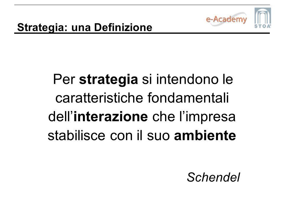 Strategia: una Definizione Per strategia si intendono le caratteristiche fondamentali dellinterazione che limpresa stabilisce con il suo ambiente Sche