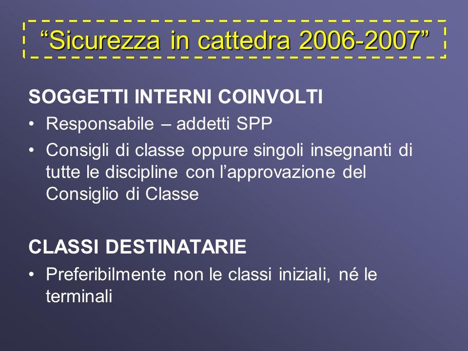 Sicurezza in cattedra 2006-2007 RUOLO DELLE AGENZIE NON SCOLASTICHE collaborazione nello svolgimento delle attività didattiche (es.