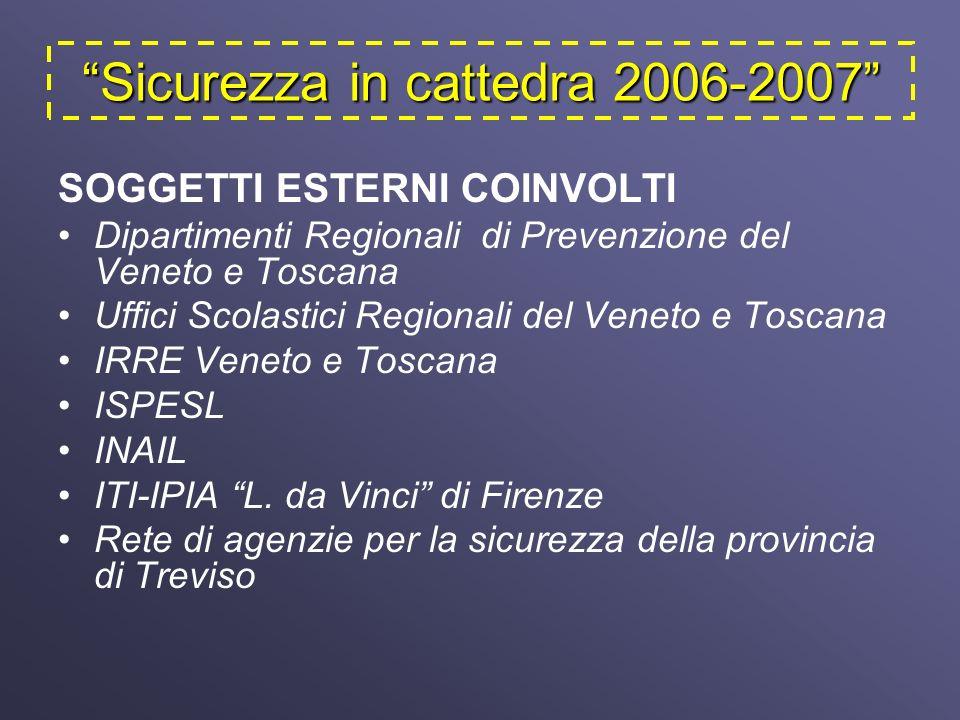 Sicurezza in cattedra 2006-2007 SISTEMA DI GOVERNO Comitato tecnico-scientifico Gruppo di lavoro interregionale