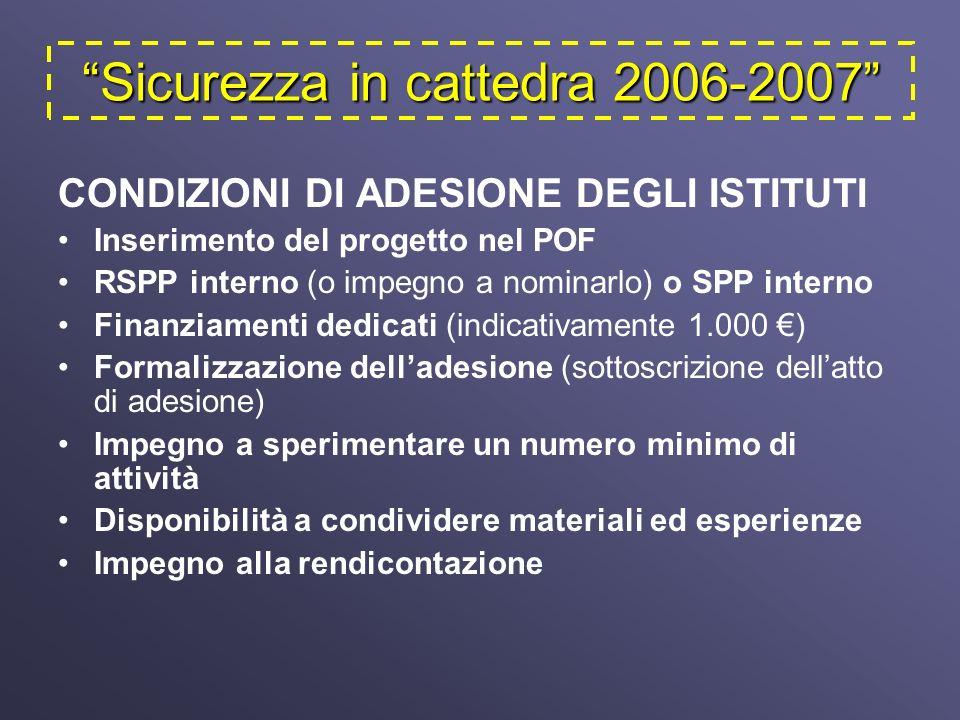 Sicurezza in cattedra 2006-2007 CONDIZIONI DI ADESIONE DEGLI ISTITUTI Inserimento del progetto nel POF RSPP interno (o impegno a nominarlo) o SPP interno Finanziamenti dedicati (indicativamente 1.000 ) Formalizzazione delladesione (sottoscrizione dellatto di adesione) Impegno a sperimentare un numero minimo di attività Disponibilità a condividere materiali ed esperienze Impegno alla rendicontazione