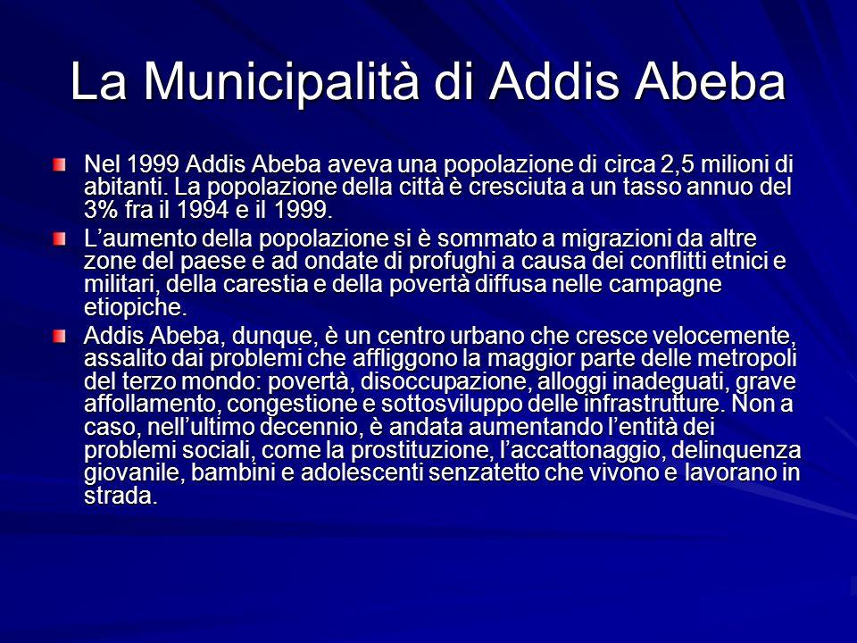 La Municipalità di Addis Abeba Nel 1999 Addis Abeba aveva una popolazione di circa 2,5 milioni di abitanti.