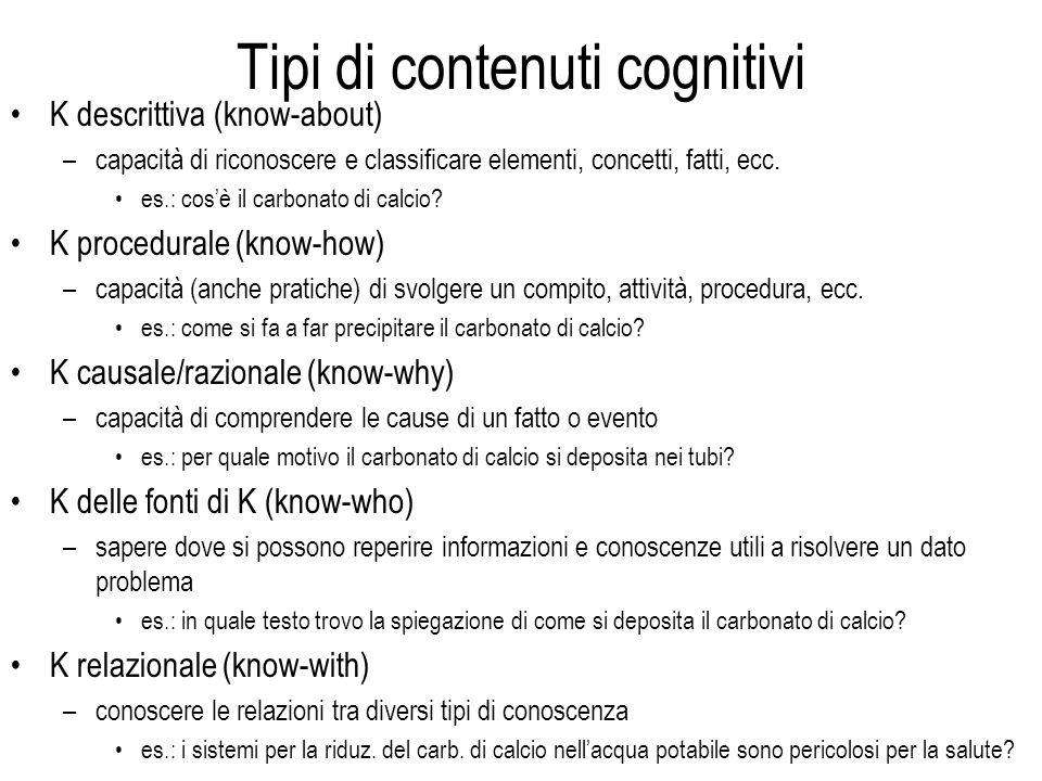 Tipi di contenuti cognitivi K descrittiva (know-about) –capacità di riconoscere e classificare elementi, concetti, fatti, ecc. es.: cosè il carbonato