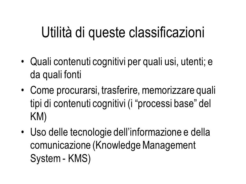 Utilità di queste classificazioni Quali contenuti cognitivi per quali usi, utenti; e da quali fonti Come procurarsi, trasferire, memorizzare quali tip