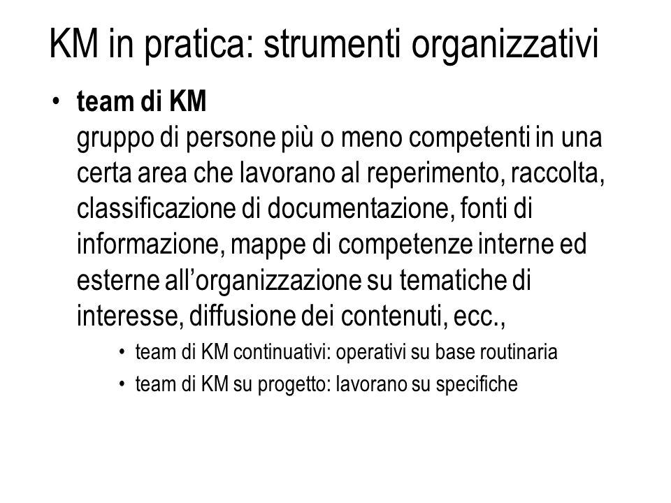 KM in pratica: strumenti organizzativi team di KM gruppo di persone più o meno competenti in una certa area che lavorano al reperimento, raccolta, cla