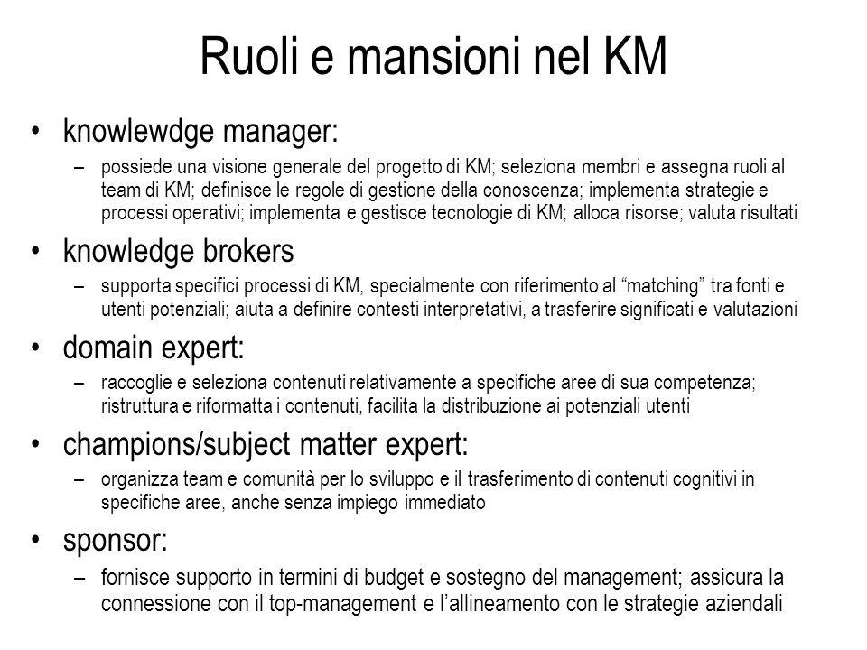 Ruoli e mansioni nel KM knowlewdge manager: –possiede una visione generale del progetto di KM; seleziona membri e assegna ruoli al team di KM; definis
