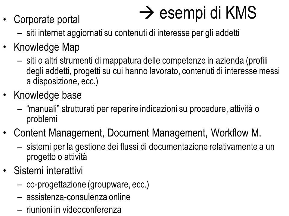 esempi di KMS Corporate portal –siti internet aggiornati su contenuti di interesse per gli addetti Knowledge Map –siti o altri strumenti di mappatura
