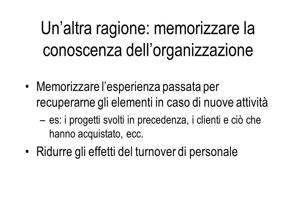 Unaltra ragione: memorizzare la conoscenza dellorganizzazione Memorizzare lesperienza passata per recuperarne gli elementi in caso di nuove attività –