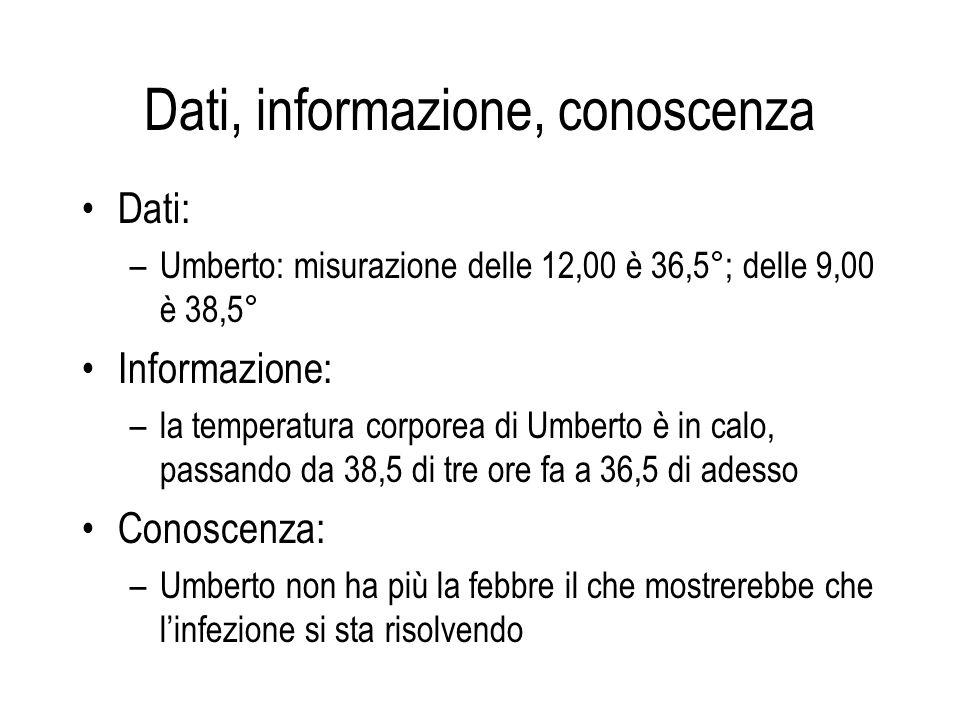 Dati, informazione, conoscenza Dati: –Umberto: misurazione delle 12,00 è 36,5°; delle 9,00 è 38,5° Informazione: –la temperatura corporea di Umberto è