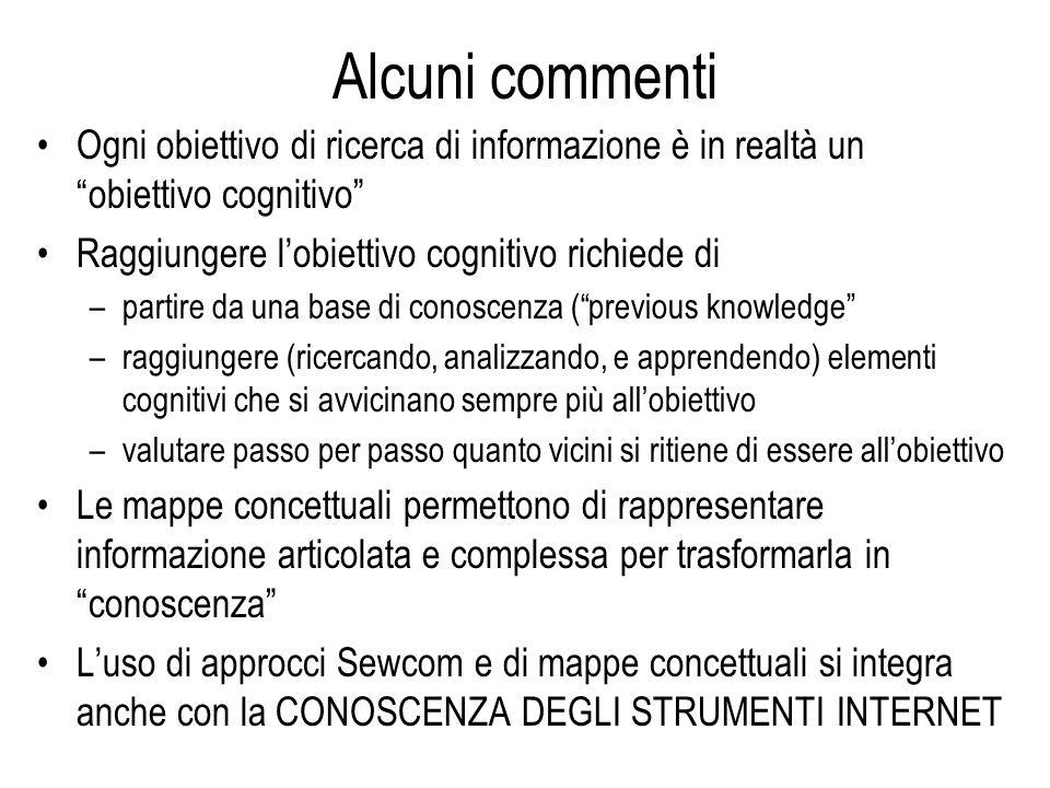 Alcuni commenti Ogni obiettivo di ricerca di informazione è in realtà un obiettivo cognitivo Raggiungere lobiettivo cognitivo richiede di –partire da