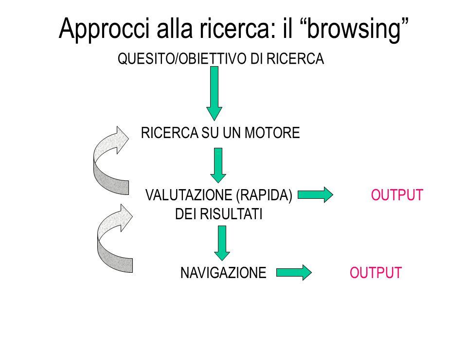 Approcci alla ricerca: il berry picking QUESITO/OBIETTIVO DI RICERCA VALUTAZIONE (RAPIDA) DEI RISULTATI OUTPUT RICERCA (su vari strumenti); NAVIGAZIONE