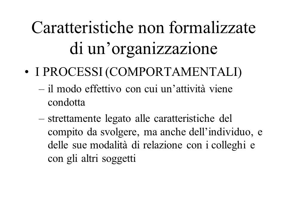 Caratteristiche non formalizzate di unorganizzazione I PROCESSI (COMPORTAMENTALI) –il modo effettivo con cui unattività viene condotta –strettamente l