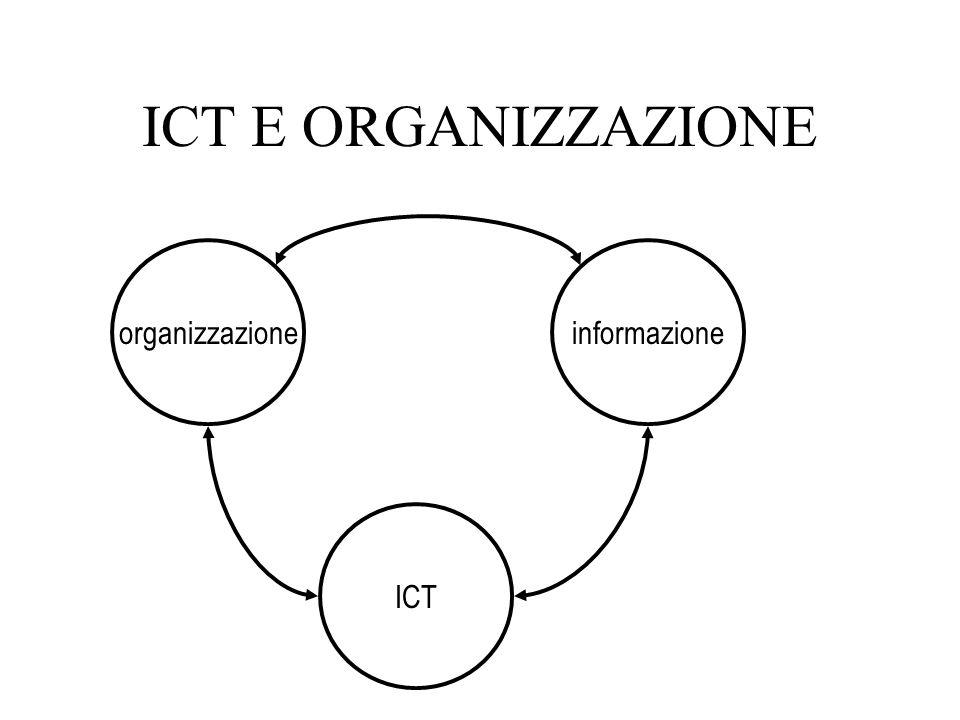 ICT E ORGANIZZAZIONE organizzazione ICT informazione