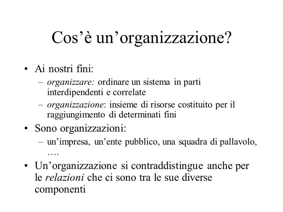 Cosè unorganizzazione? Ai nostri fini: –organizzare: ordinare un sistema in parti interdipendenti e correlate –organizzazione: insieme di risorse cost