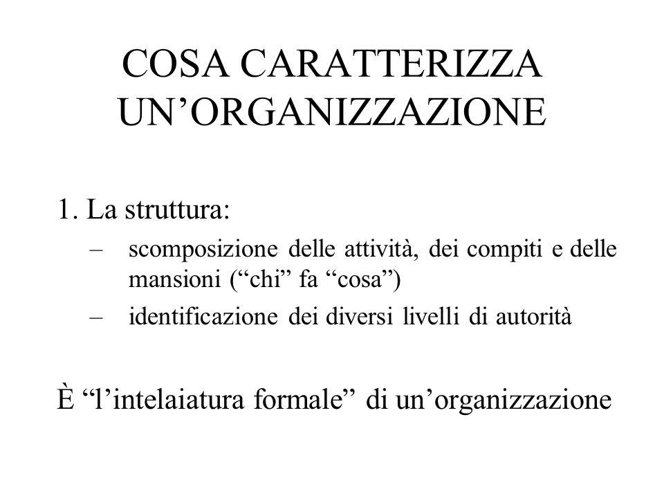 COSA CARATTERIZZA UNORGANIZZAZIONE 1. La struttura: –scomposizione delle attività, dei compiti e delle mansioni (chi fa cosa) –identificazione dei div
