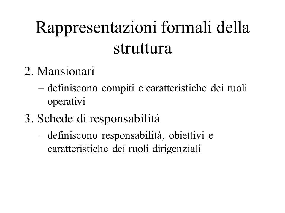 Rappresentazioni formali della struttura 2. Mansionari –definiscono compiti e caratteristiche dei ruoli operativi 3. Schede di responsabilità –definis