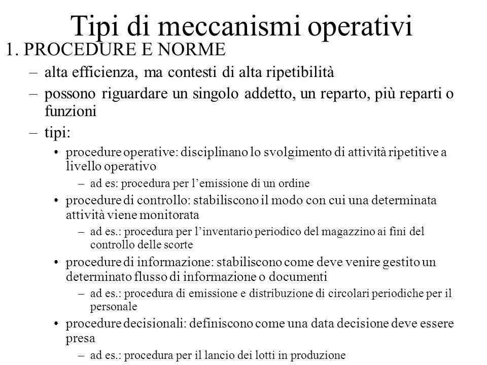 Tipi di meccanismi operativi 1. PROCEDURE E NORME –alta efficienza, ma contesti di alta ripetibilità –possono riguardare un singolo addetto, un repart